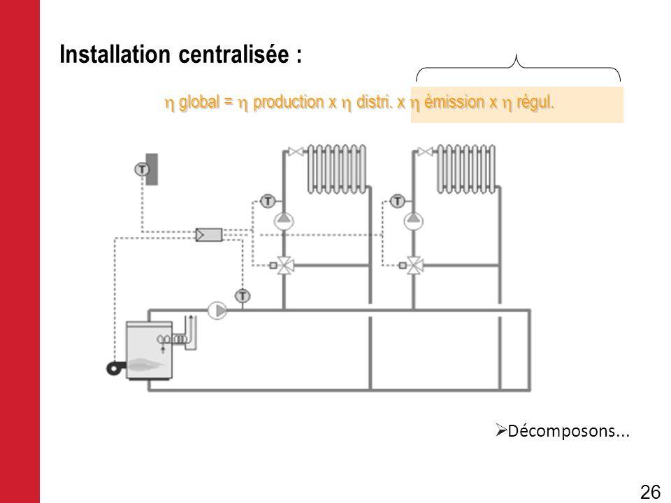Installation centralisée :