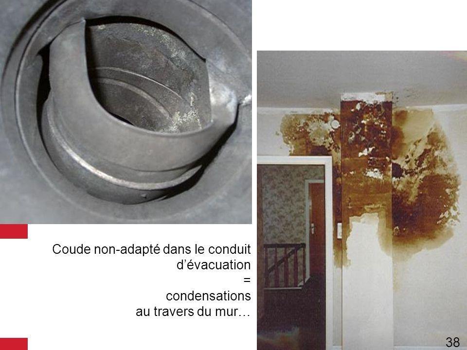 Coude non-adapté dans le conduit d'évacuation