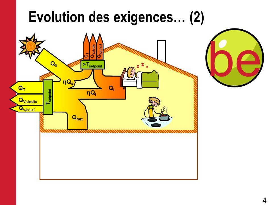 Evolution des exigences… (2)