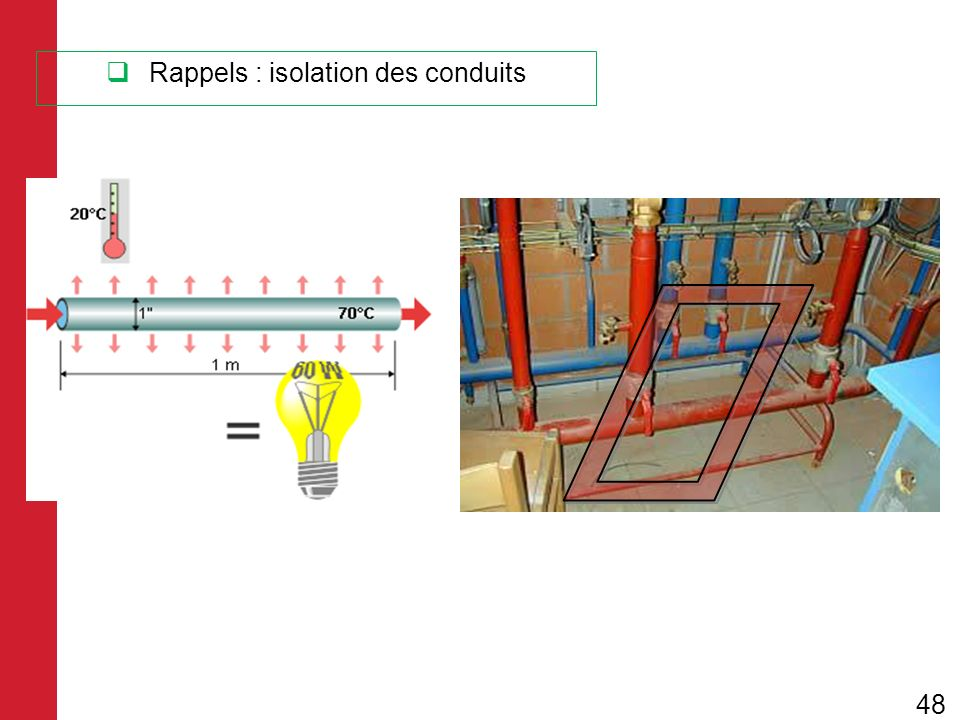 Rappels : isolation des conduits