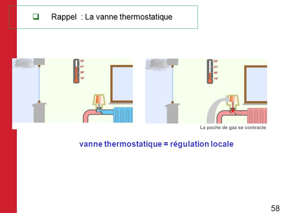 vanne thermostatique = régulation locale