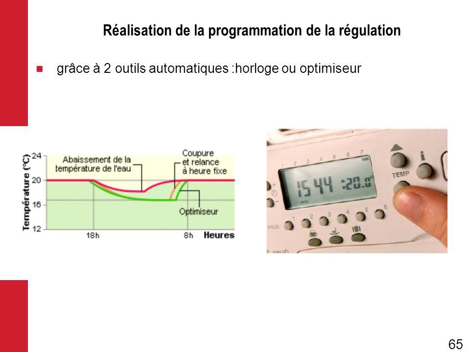Réalisation de la programmation de la régulation