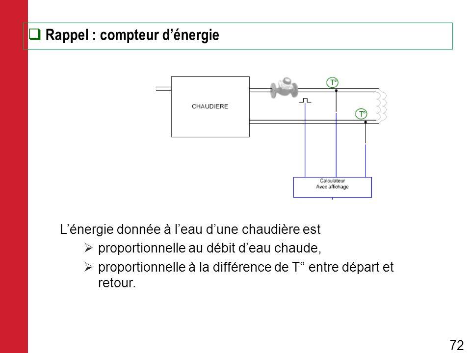 Rappel : compteur d'énergie