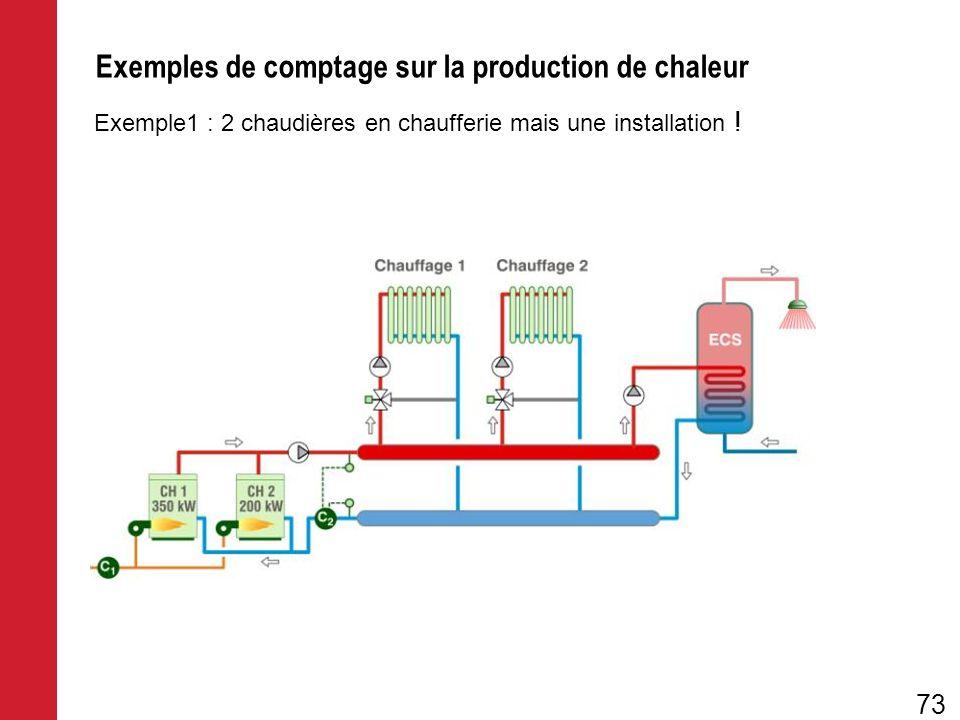 Exemples de comptage sur la production de chaleur