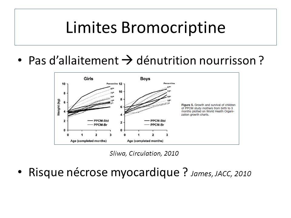 Limites Bromocriptine