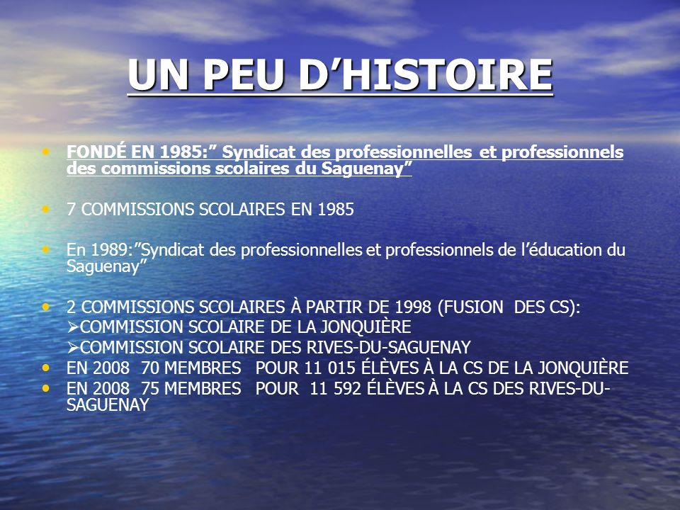 UN PEU D'HISTOIRE FONDÉ EN 1985: Syndicat des professionnelles et professionnels des commissions scolaires du Saguenay