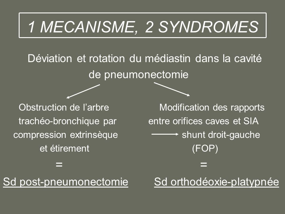 1 MECANISME, 2 SYNDROMES = =