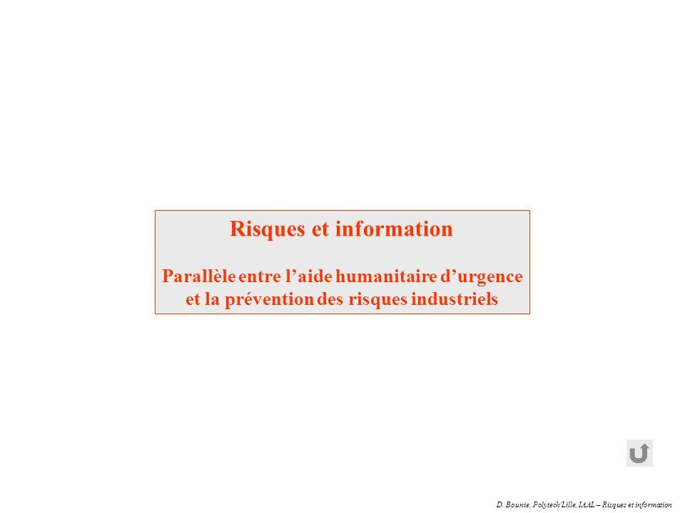 Risques et information