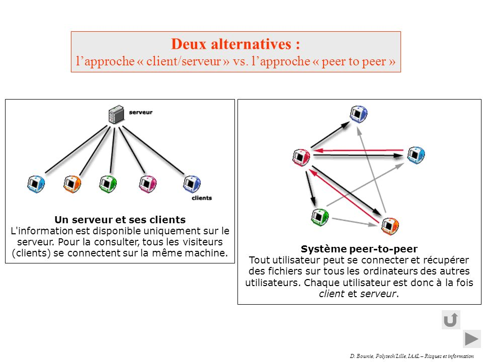 l'approche « client/serveur » vs. l'approche « peer to peer »