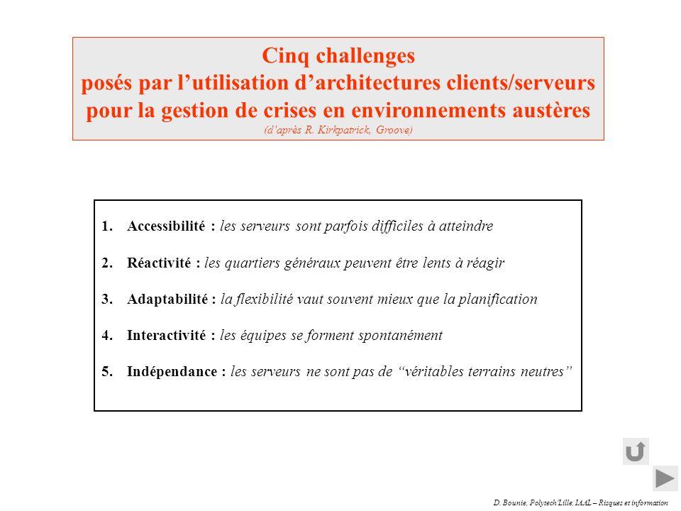 Cinq challenges posés par l'utilisation d'architectures clients/serveurs pour la gestion de crises en environnements austères (d'après R. Kirkpatrick, Groove)