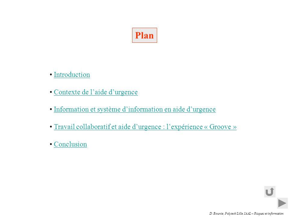 Plan Introduction Contexte de l'aide d'urgence