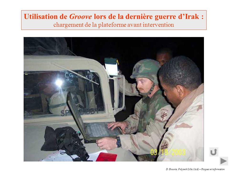 Utilisation de Groove lors de la dernière guerre d'Irak :