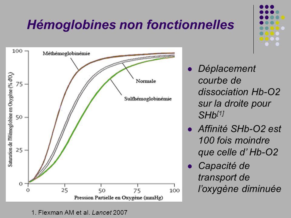 Hémoglobines non fonctionnelles