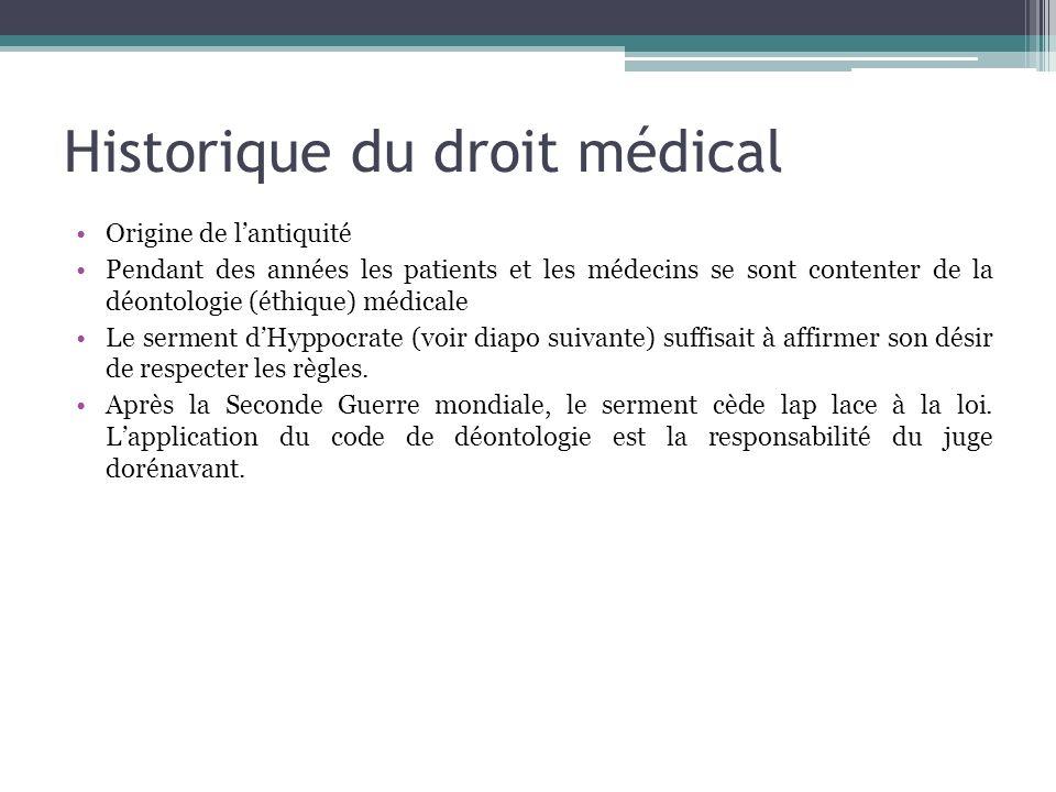 Historique du droit médical