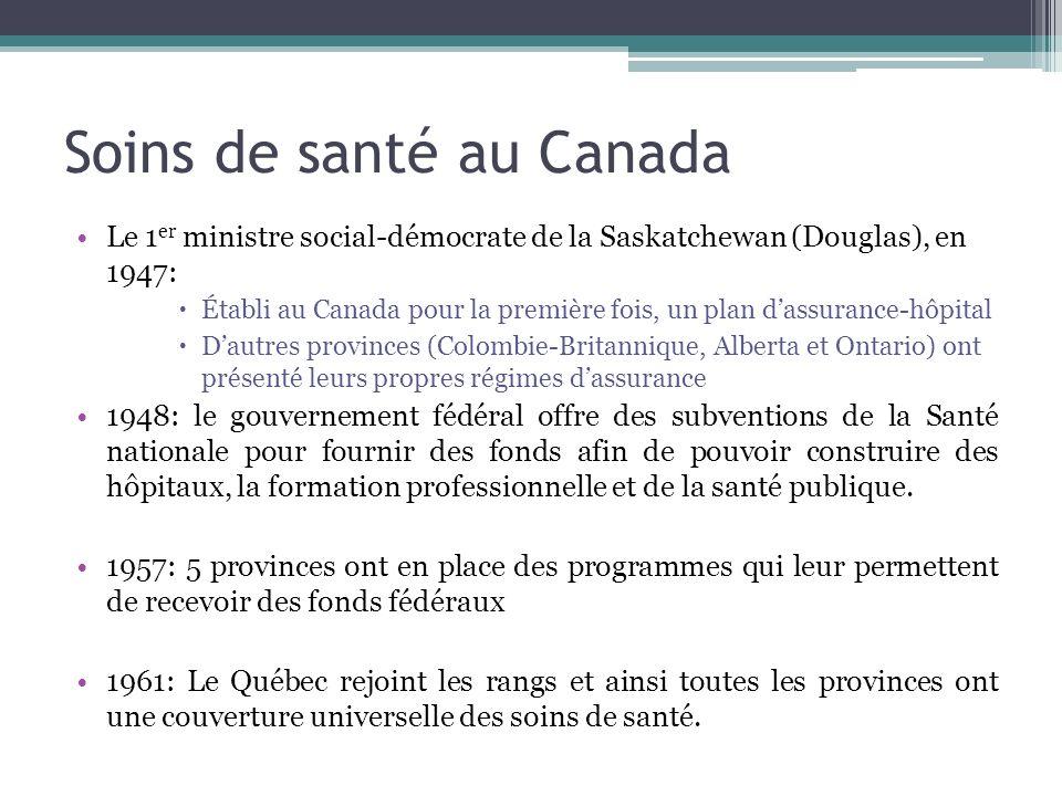 Soins de santé au Canada