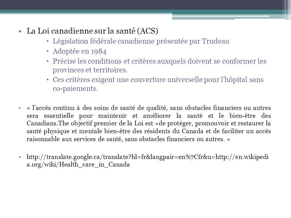 La Loi canadienne sur la santé (ACS)