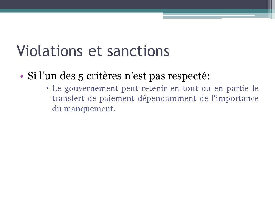 Violations et sanctions