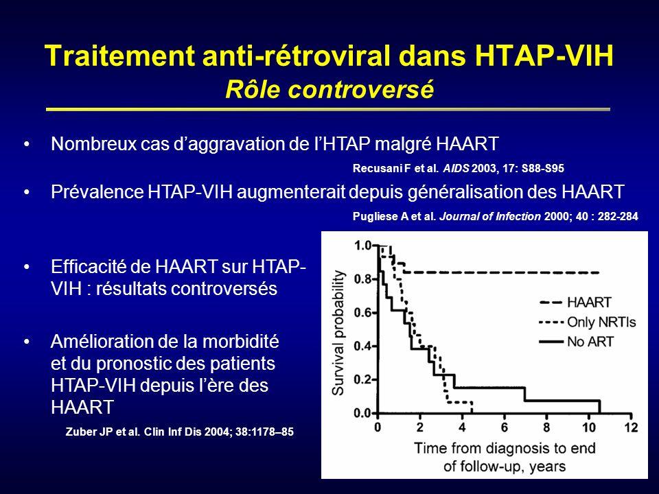 Traitement anti-rétroviral dans HTAP-VIH Rôle controversé