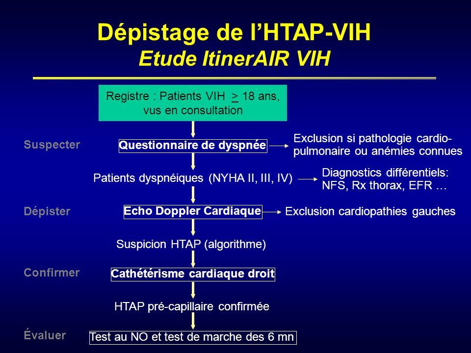 Dépistage de l'HTAP-VIH Etude ItinerAIR VIH