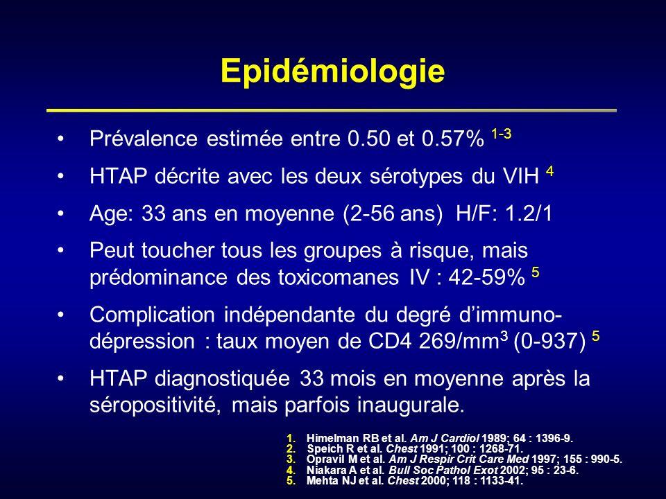 Epidémiologie Prévalence estimée entre 0.50 et 0.57% 1-3