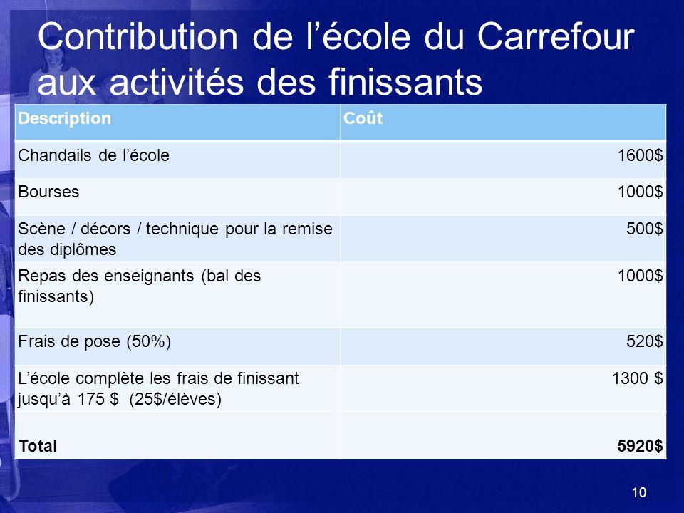 Contribution de l'école du Carrefour aux activités des finissants