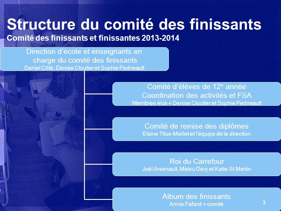 Structure du comité des finissants Comité des finissants et finissantes 2013-2014