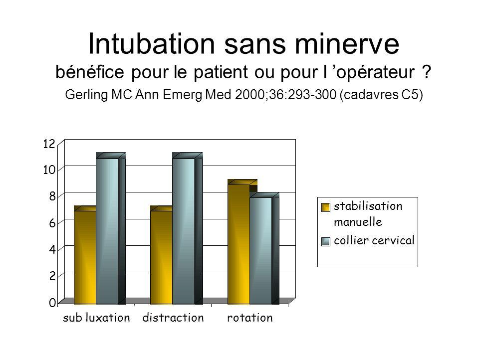 Intubation sans minerve bénéfice pour le patient ou pour l 'opérateur