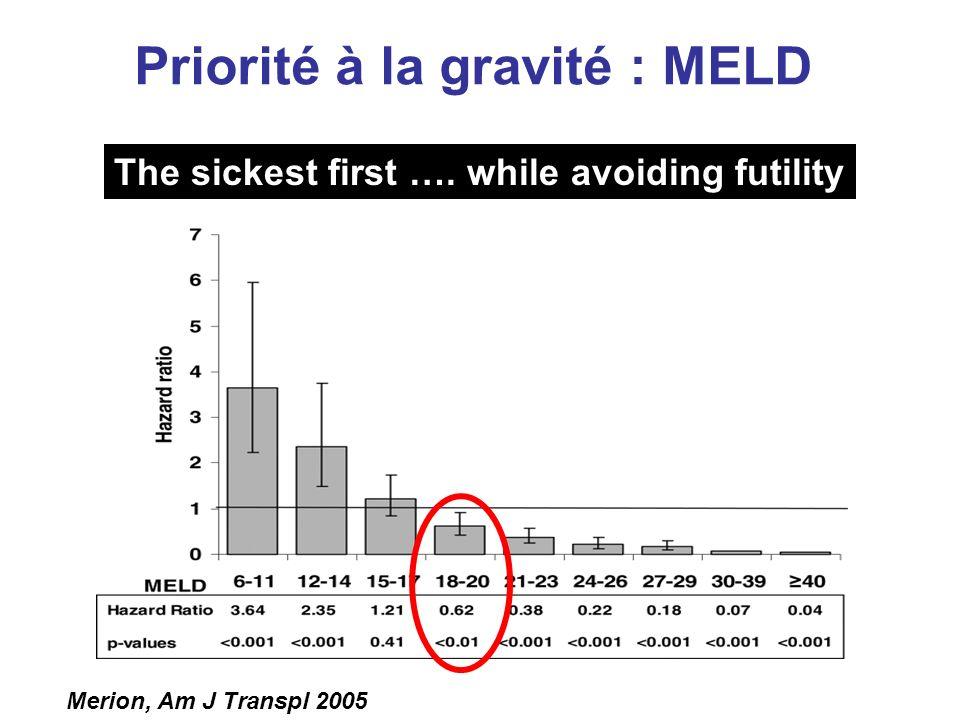 Priorité à la gravité : MELD