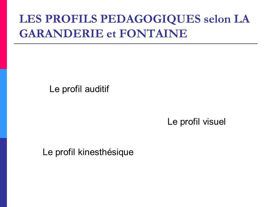 LES PROFILS PEDAGOGIQUES selon LA GARANDERIE et FONTAINE