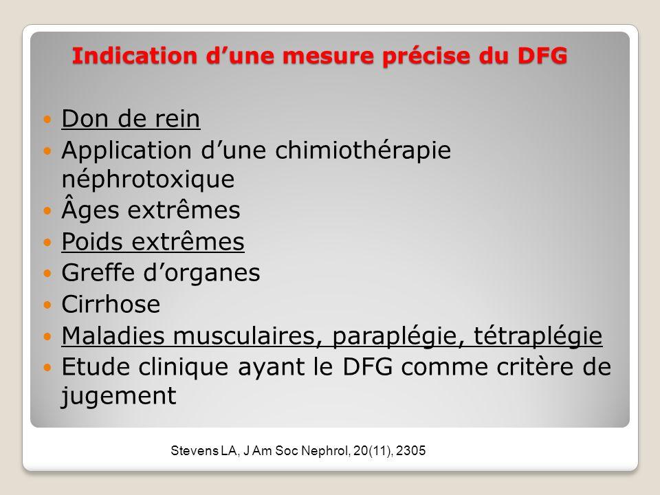 Indication d'une mesure précise du DFG