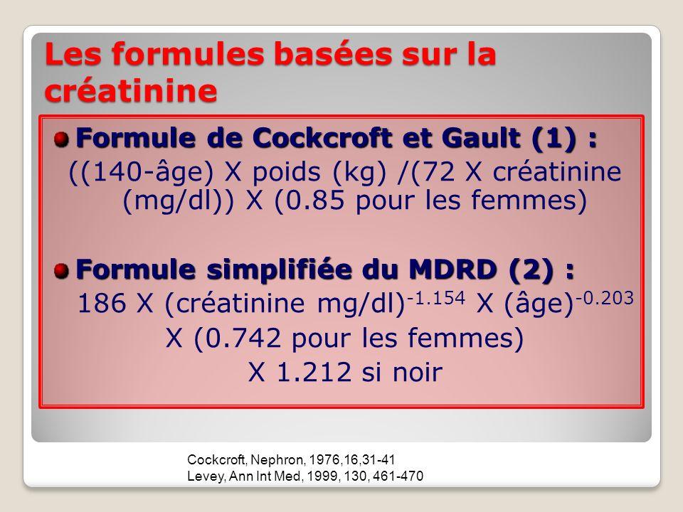 Les formules basées sur la créatinine