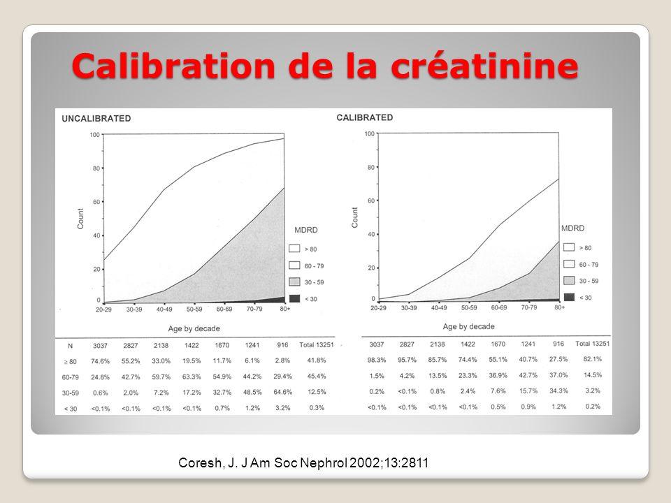 Calibration de la créatinine