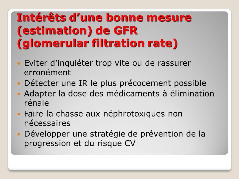 Intérêts d'une bonne mesure (estimation) de GFR (glomerular filtration rate)