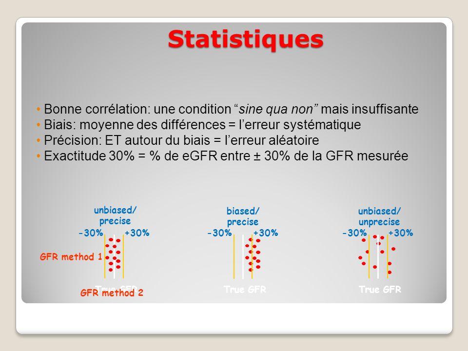 Statistiques Bonne corrélation: une condition sine qua non mais insuffisante. Biais: moyenne des différences = l'erreur systématique.