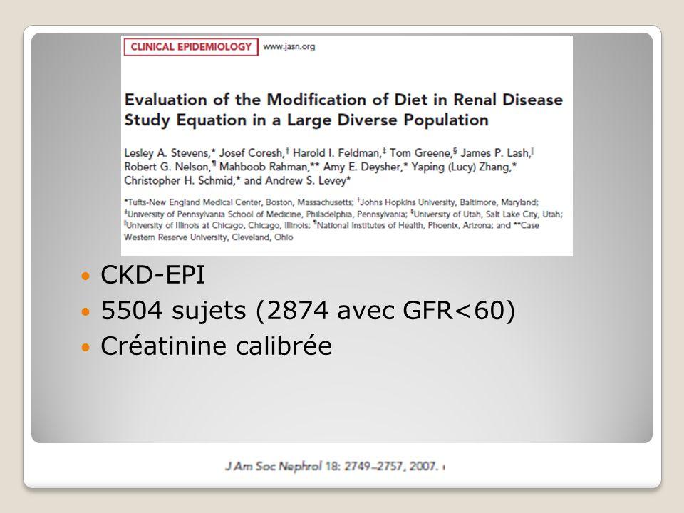 CKD-EPI 5504 sujets (2874 avec GFR<60) Créatinine calibrée