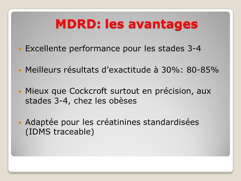MDRD: les avantages Excellente performance pour les stades 3-4