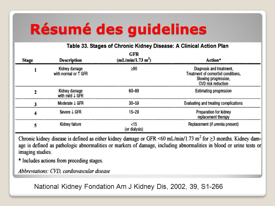 Résumé des guidelines National Kidney Fondation Am J Kidney Dis, 2002, 39, S1-266