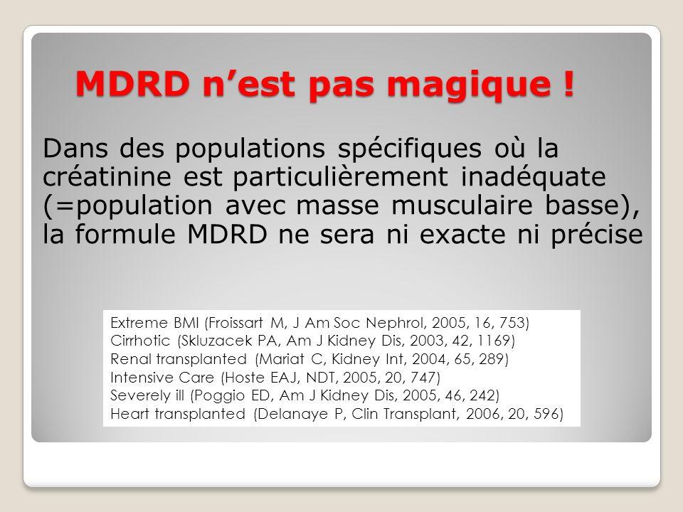 MDRD n'est pas magique !