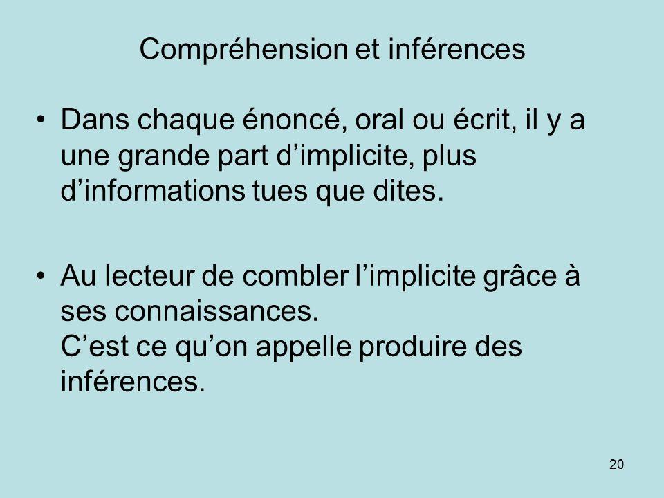 Compréhension et inférences