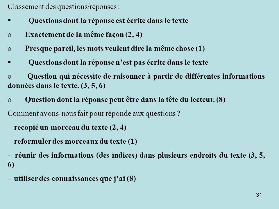 Classement des questions/réponses :