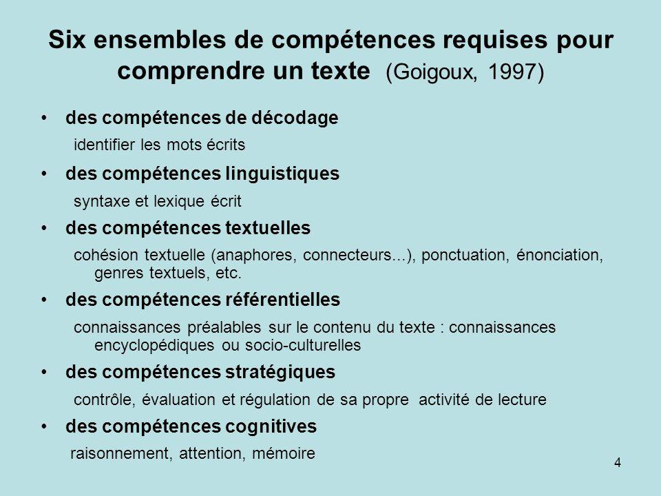 Six ensembles de compétences requises pour comprendre un texte (Goigoux, 1997)