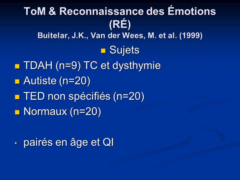 ToM & Reconnaissance des Émotions (RÉ) Buitelar, J. K