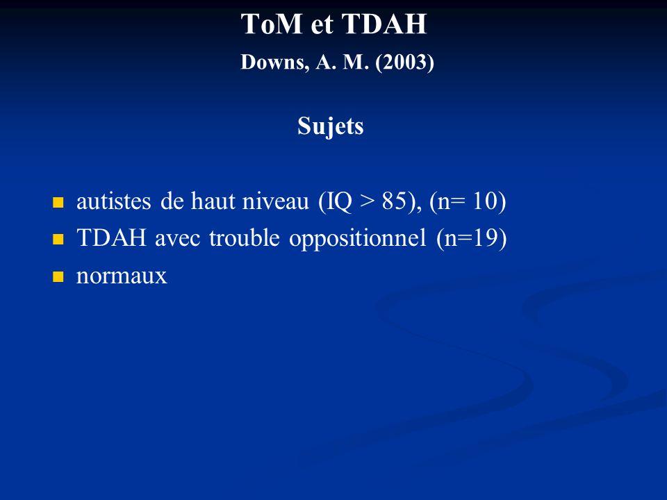 ToM et TDAH Downs, A. M. (2003) Sujets