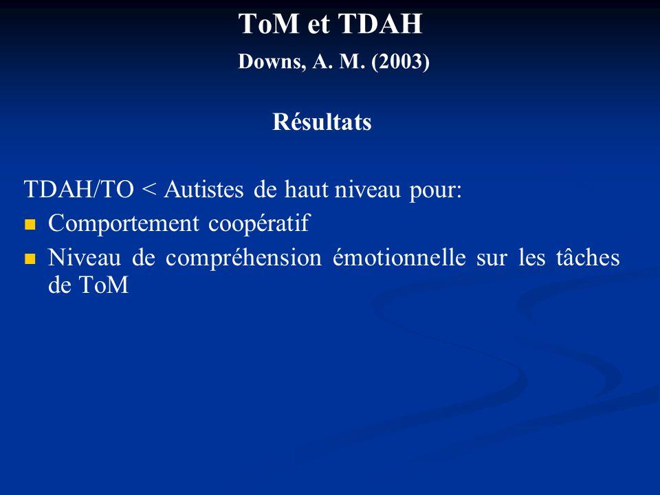 ToM et TDAH Downs, A. M. (2003) Résultats