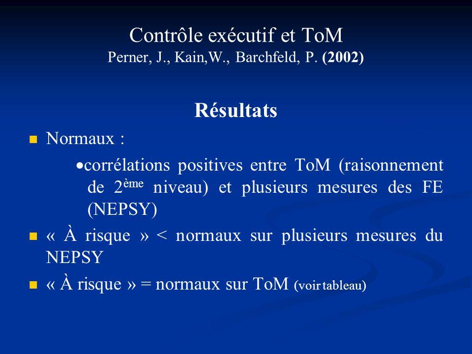 Contrôle exécutif et ToM Perner, J., Kain,W., Barchfeld, P. (2002)
