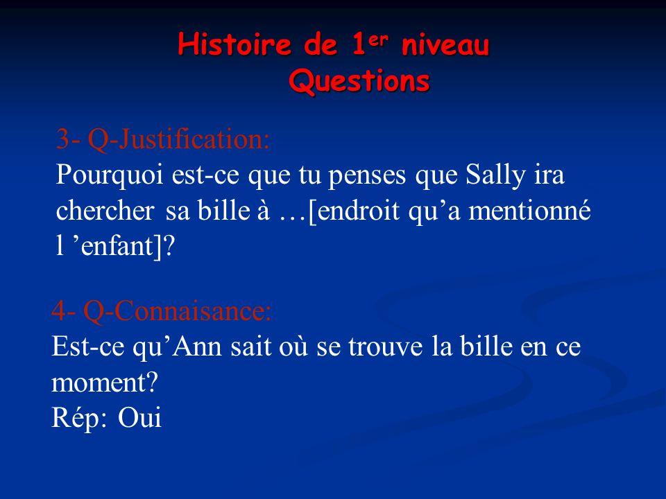 Histoire de 1er niveau Questions. 3- Q-Justification: