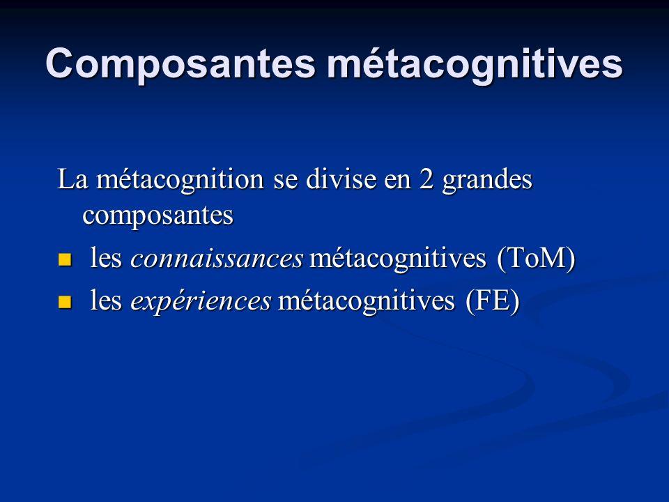 Composantes métacognitives