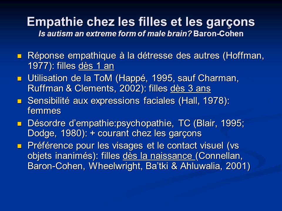 Empathie chez les filles et les garçons Is autism an extreme form of male brain Baron-Cohen