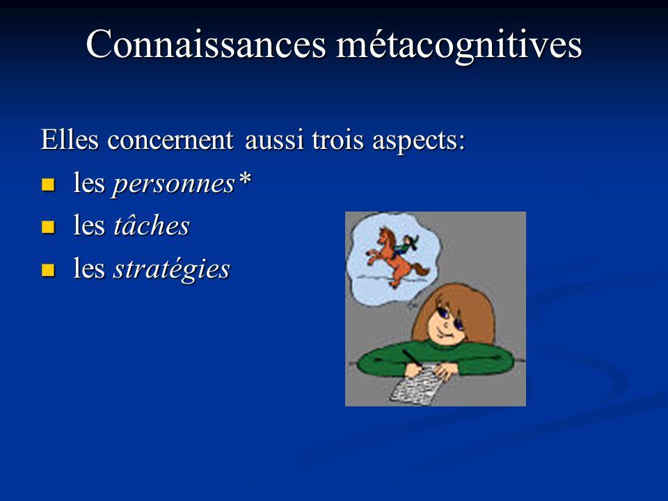 Connaissances métacognitives