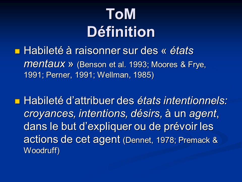 ToM Définition Habileté à raisonner sur des « états mentaux » (Benson et al. 1993; Moores & Frye, 1991; Perner, 1991; Wellman, 1985)